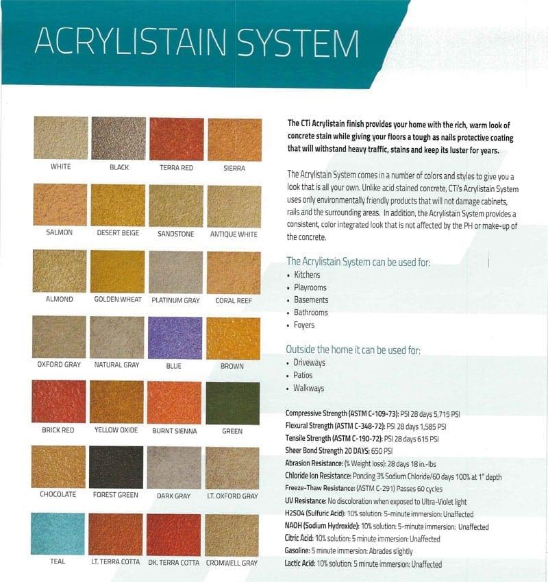 Acrylistain